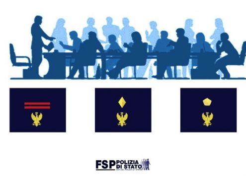 Commissioni per il personale Ruoli Ispettori e Sovrintendenti, Assistenti, Agenti.